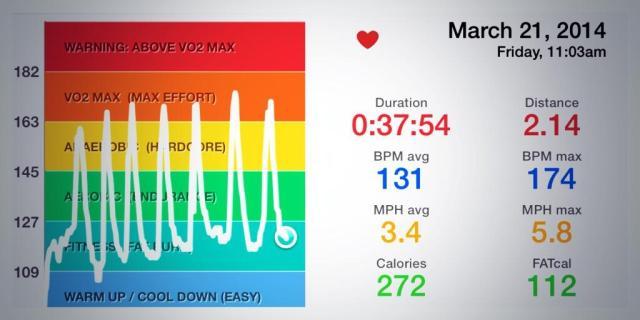 3_21_workout